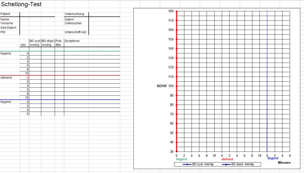 Schellong Test Vorlage mit automatischer Grafik